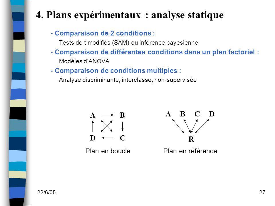 4. Plans expérimentaux : analyse statique