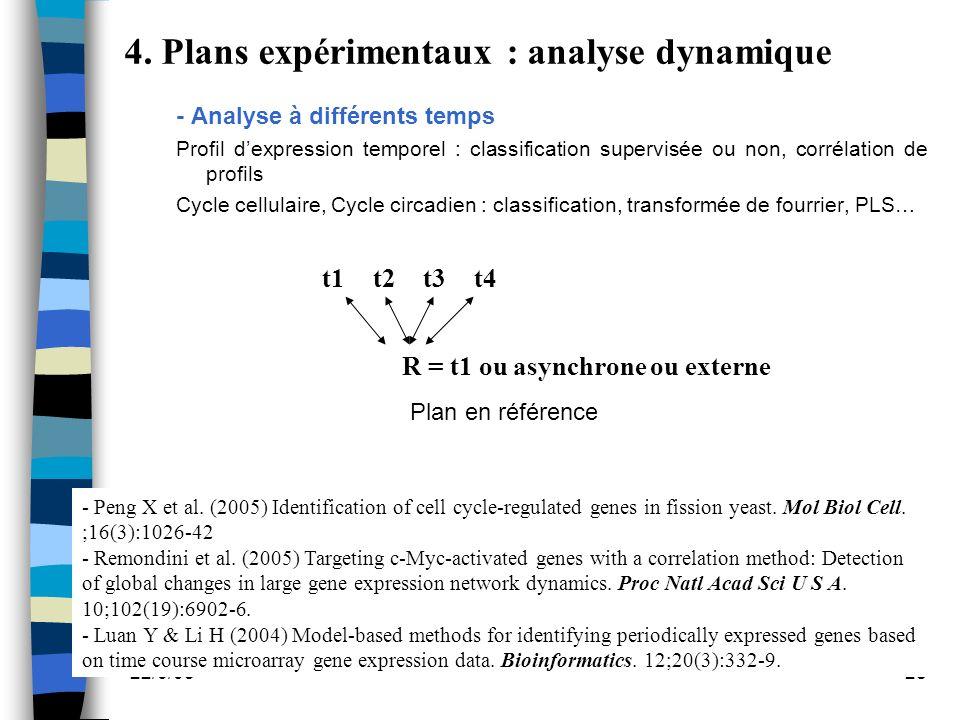 4. Plans expérimentaux : analyse dynamique