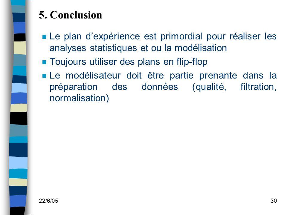 5. Conclusion Le plan d'expérience est primordial pour réaliser les analyses statistiques et ou la modélisation.