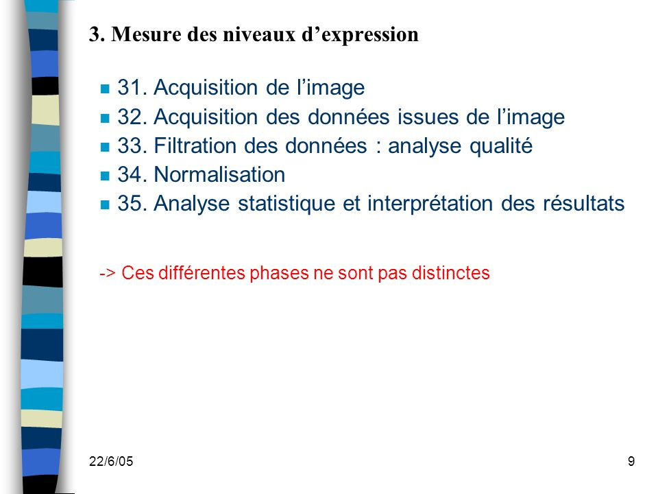 3. Mesure des niveaux d'expression