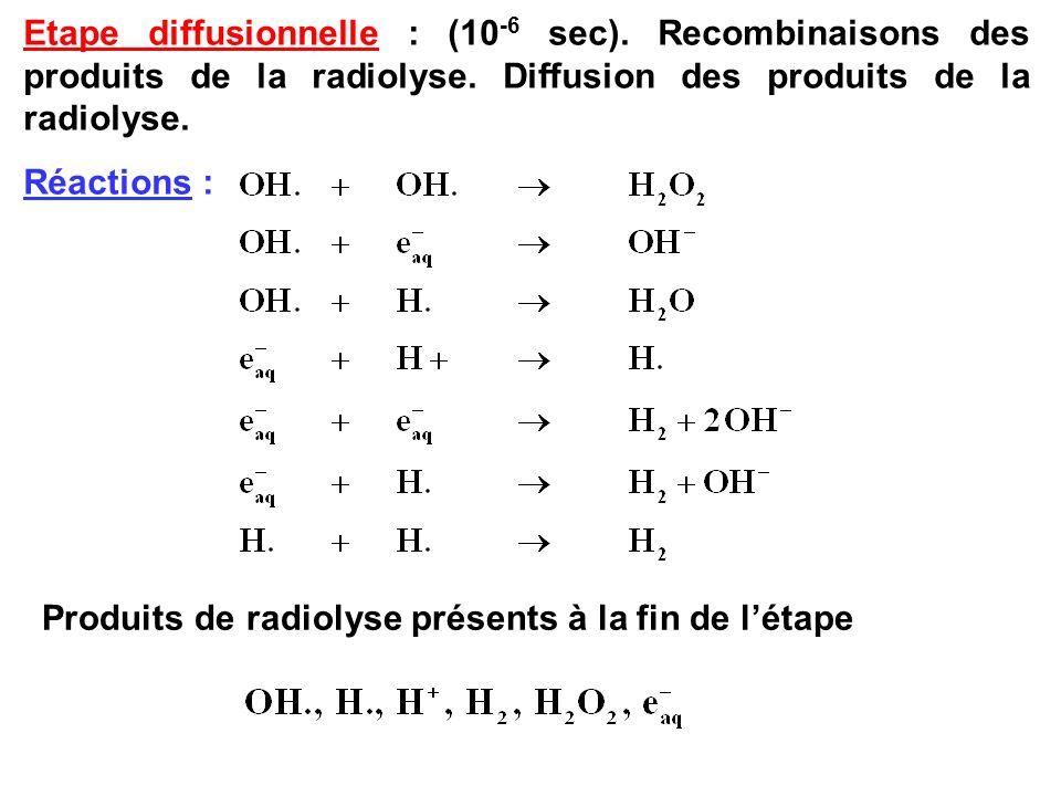 Etape diffusionnelle : (10-6 sec)