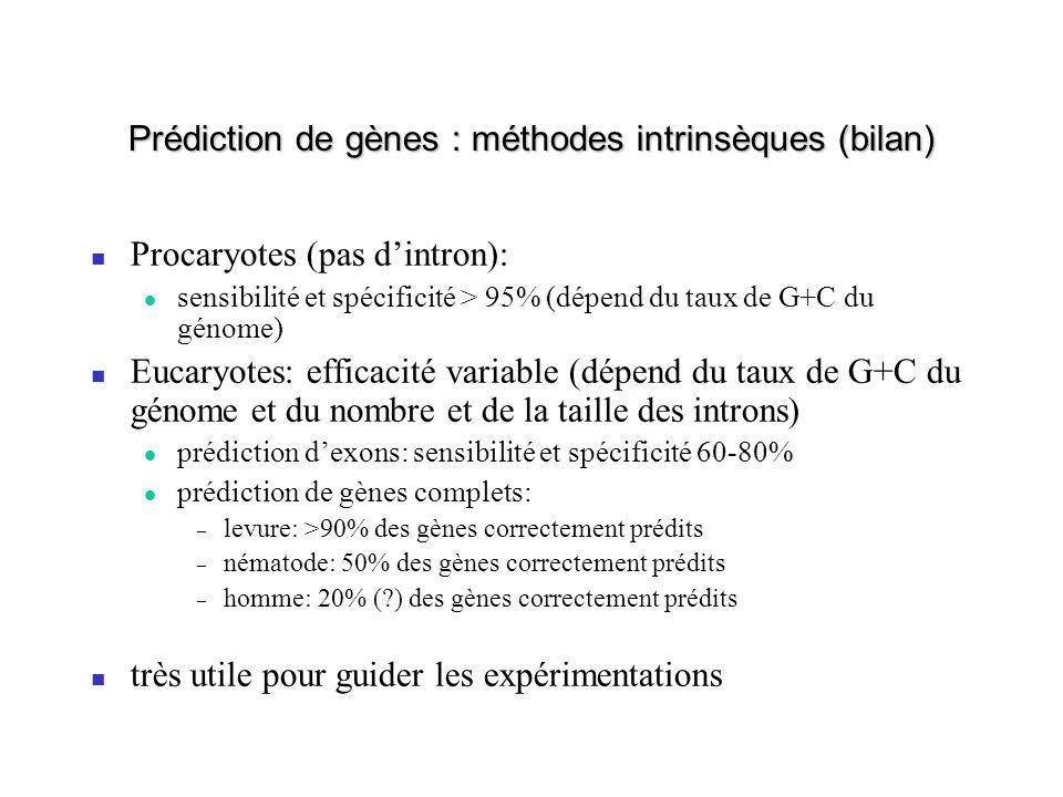 Prédiction de gènes : méthodes intrinsèques (bilan)