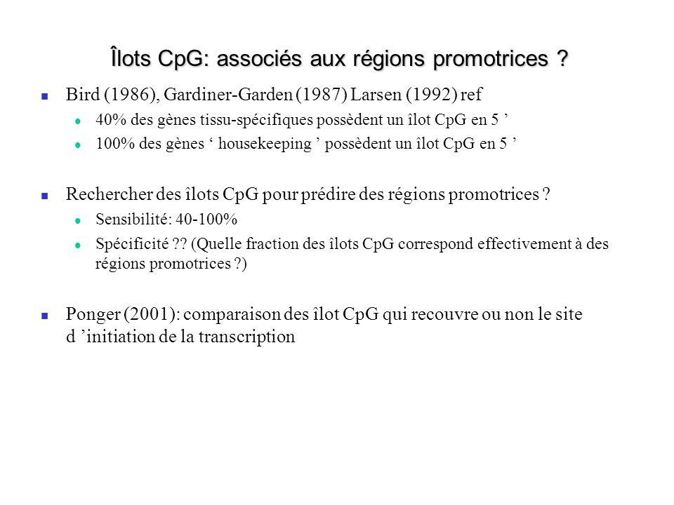 Îlots CpG: associés aux régions promotrices