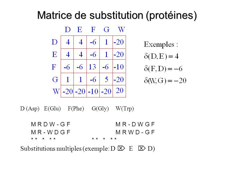 Matrice de substitution (protéines)