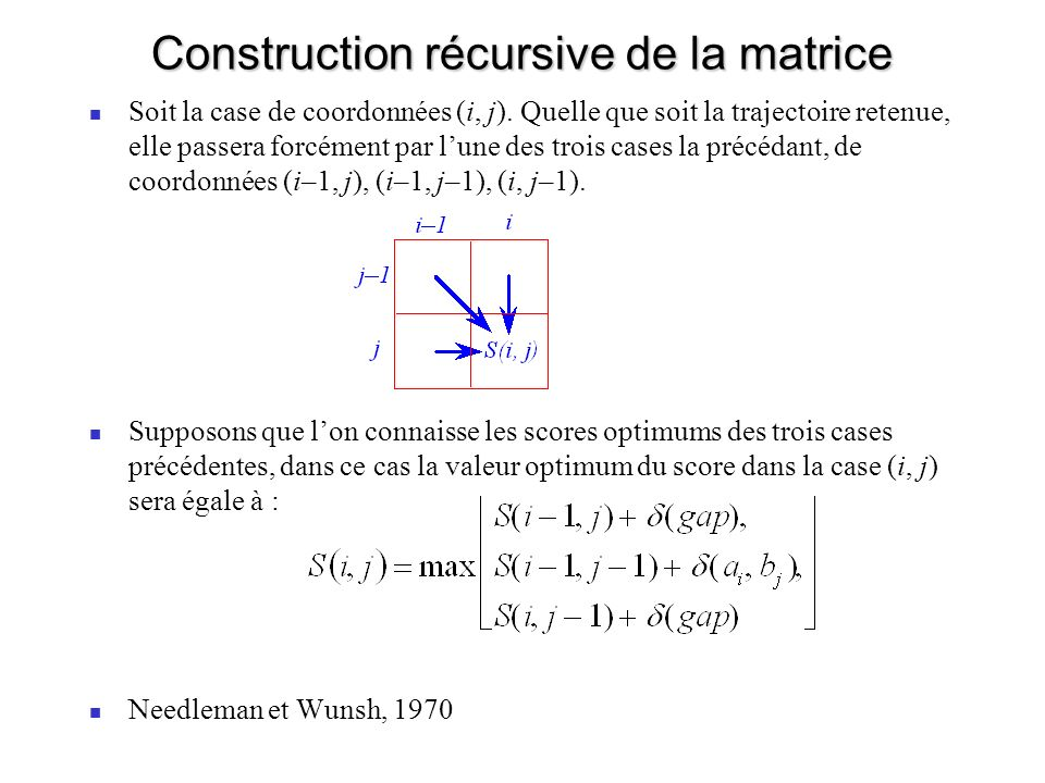 Construction récursive de la matrice