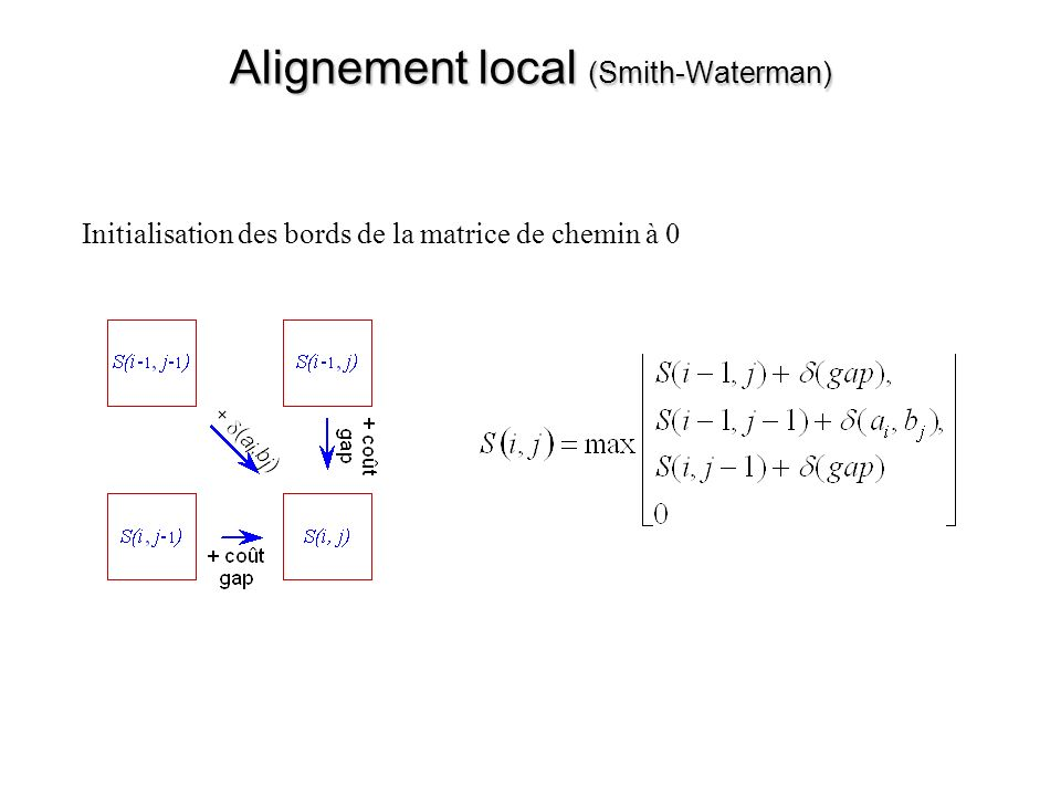 Alignement local (Smith-Waterman)