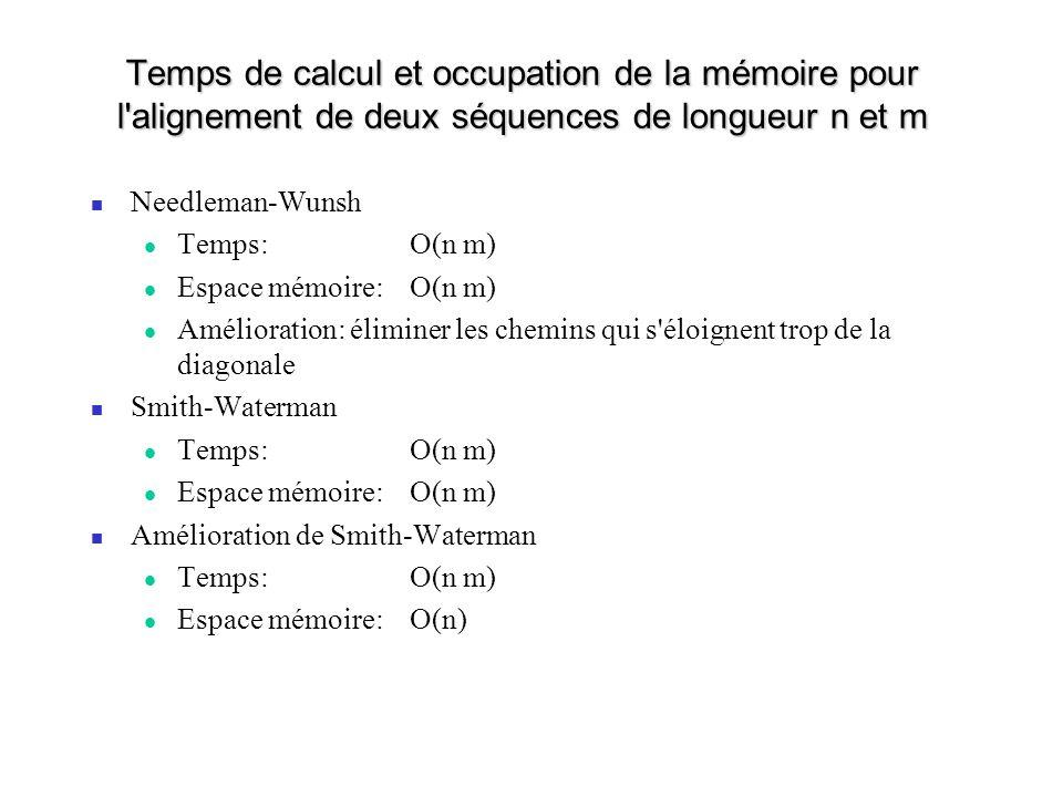 Temps de calcul et occupation de la mémoire pour l alignement de deux séquences de longueur n et m