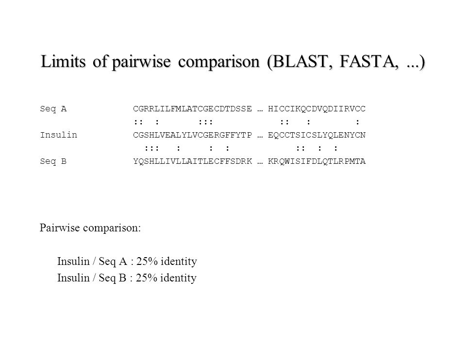 Limits of pairwise comparison (BLAST, FASTA, ...)