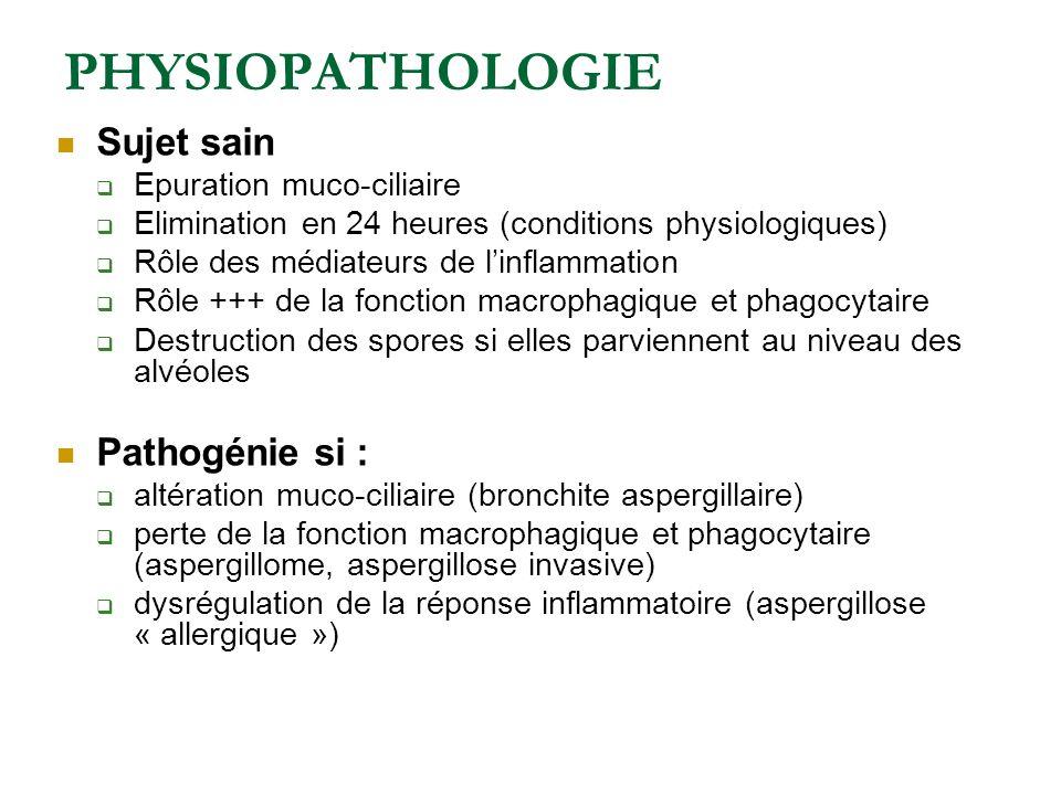 PHYSIOPATHOLOGIE Sujet sain Pathogénie si : Epuration muco-ciliaire