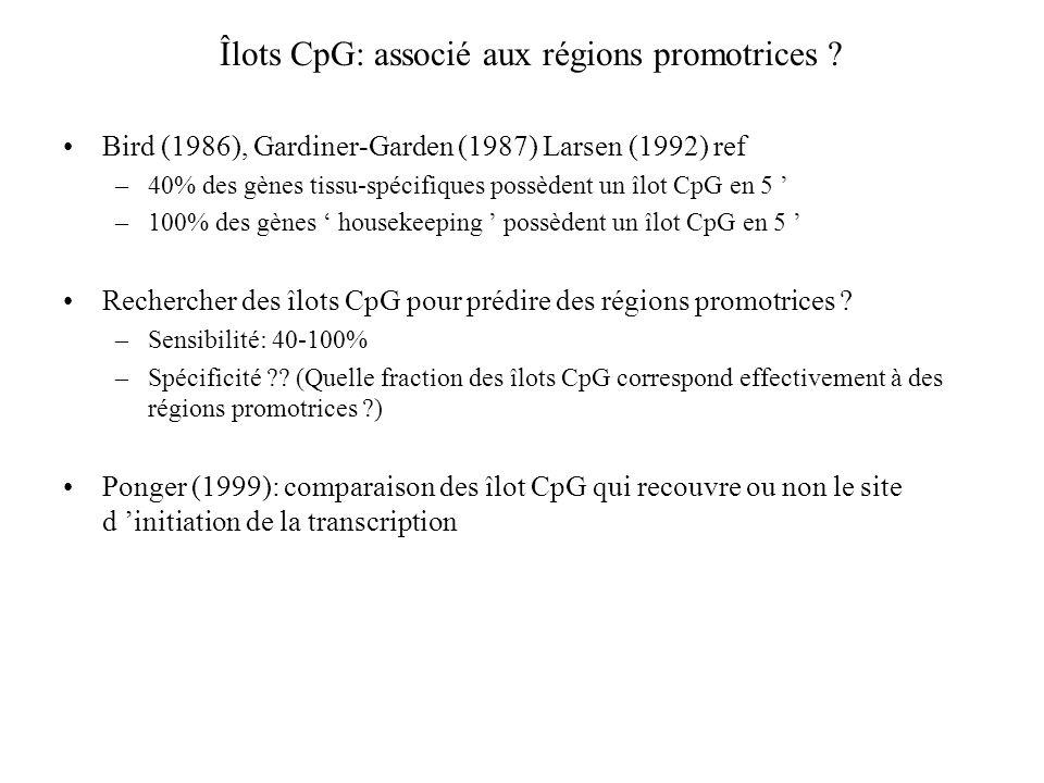 Îlots CpG: associé aux régions promotrices