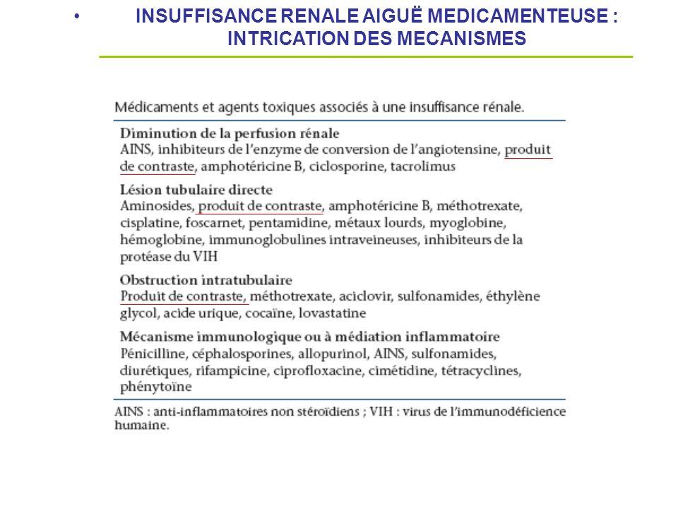 INSUFFISANCE RENALE AIGUË MEDICAMENTEUSE : INTRICATION DES MECANISMES