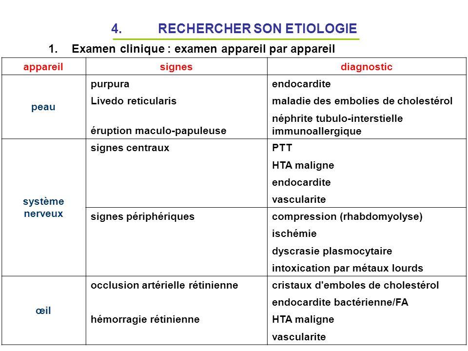 4. RECHERCHER SON ETIOLOGIE