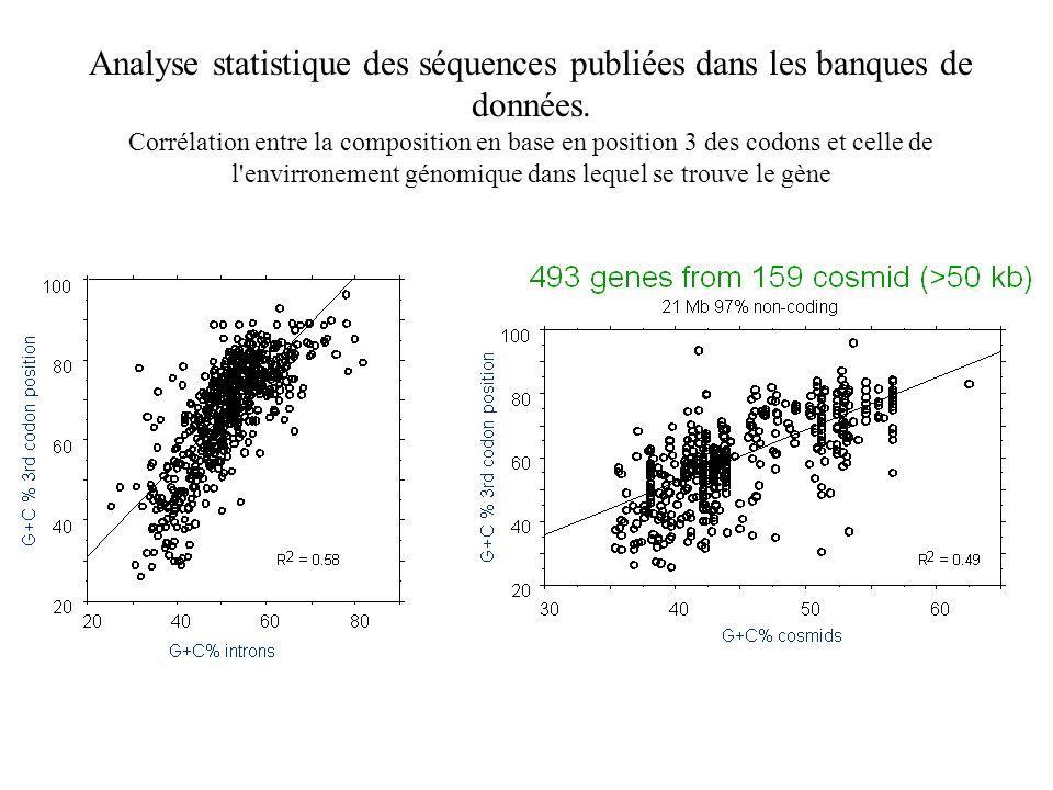 Analyse statistique des séquences publiées dans les banques de données