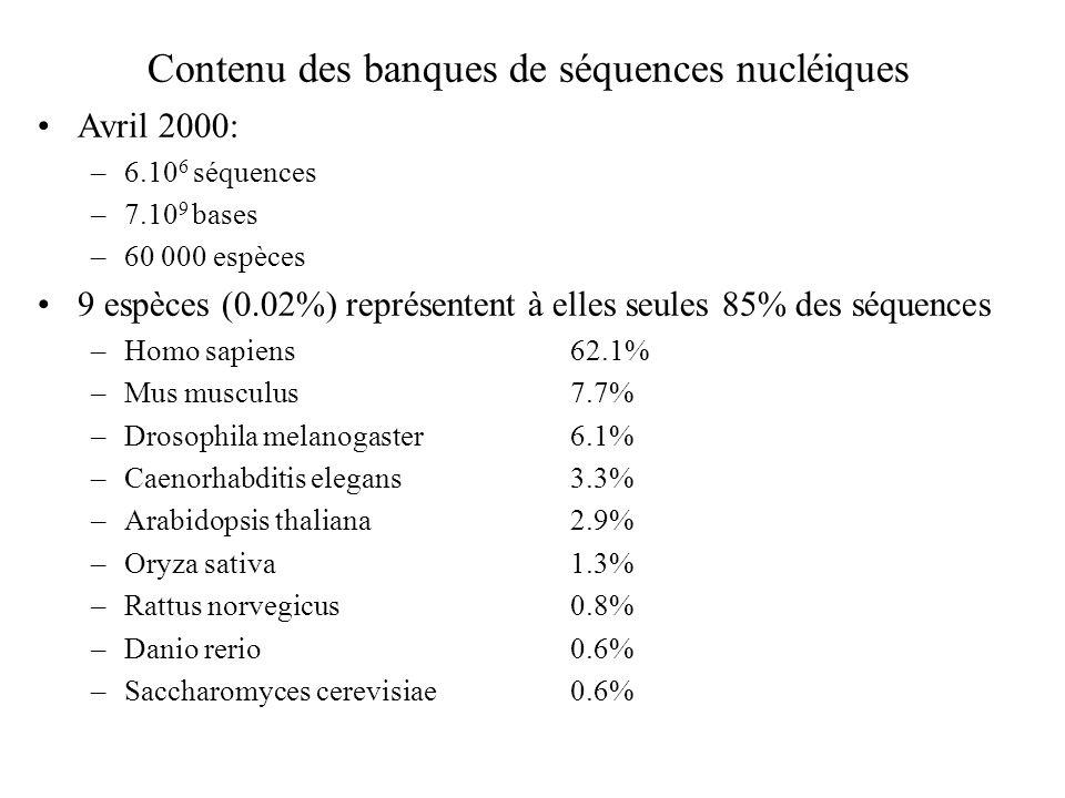 Contenu des banques de séquences nucléiques