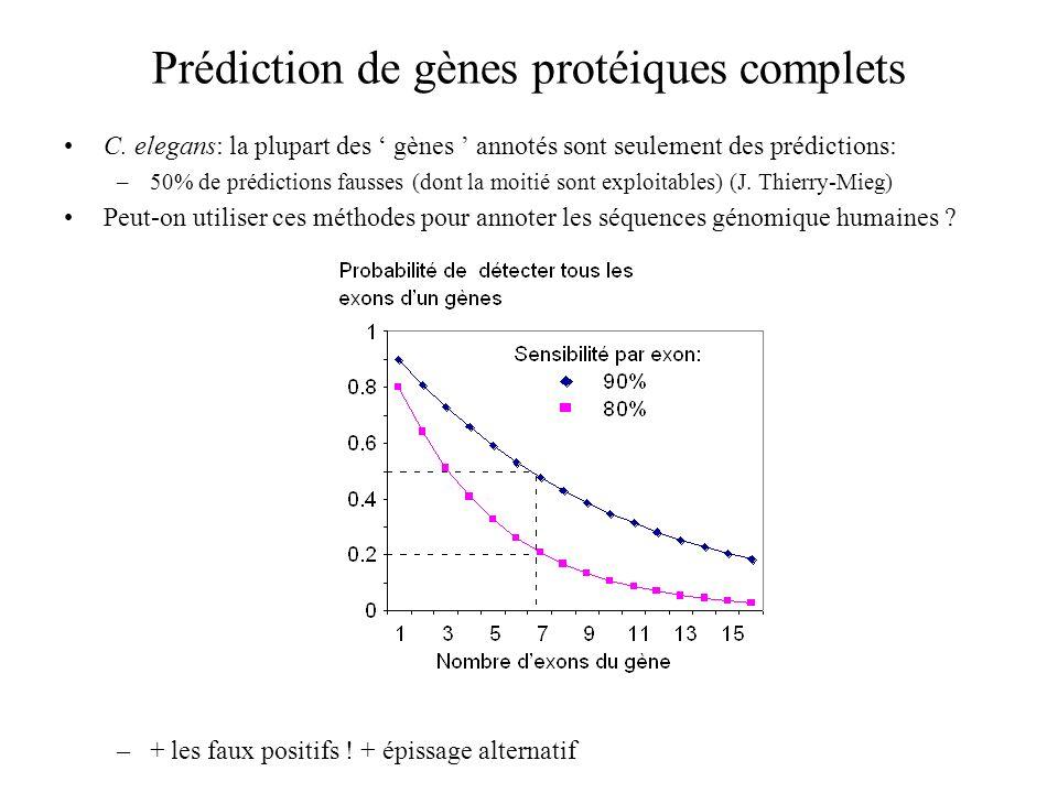 Prédiction de gènes protéiques complets