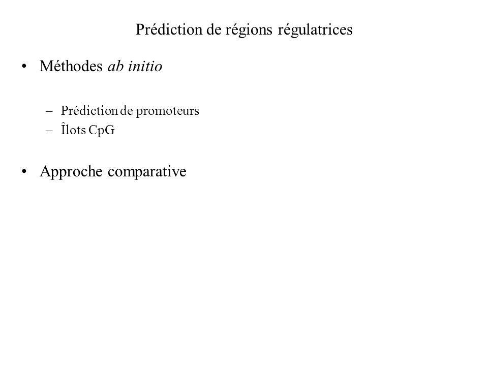 Prédiction de régions régulatrices