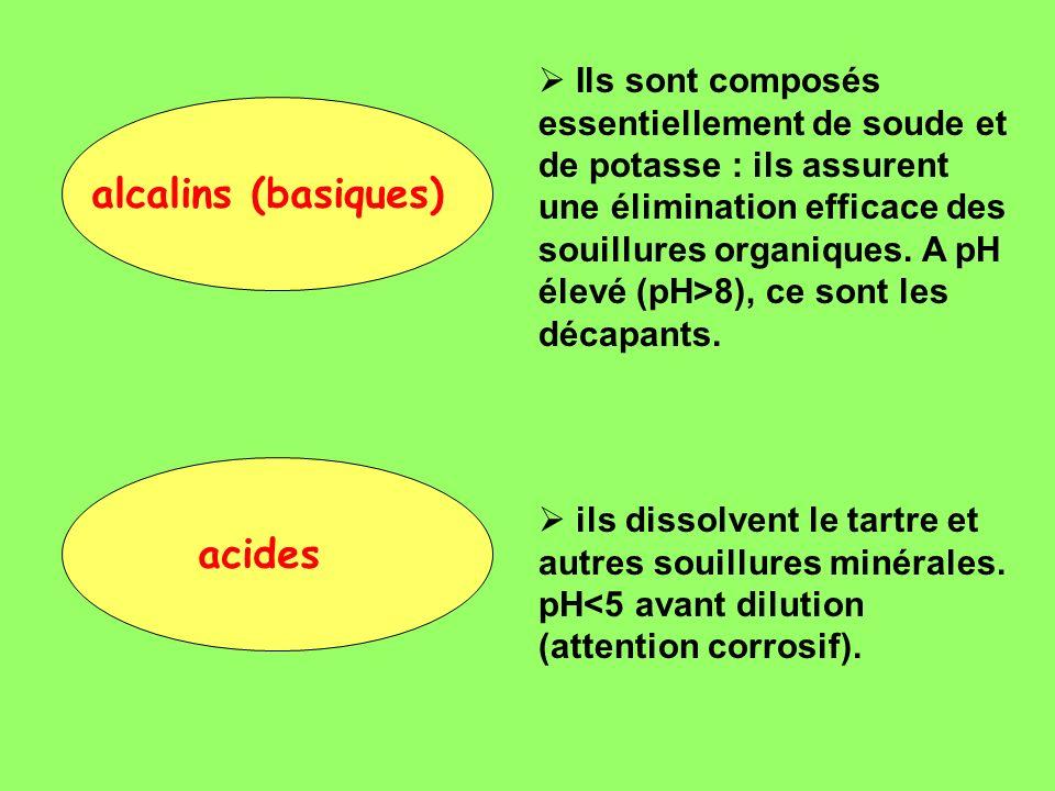 alcalins (basiques) acides