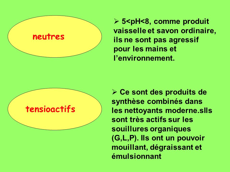 neutres  5<pH<8, comme produit vaisselle et savon ordinaire, ils ne sont pas agressif pour les mains et l'environnement.