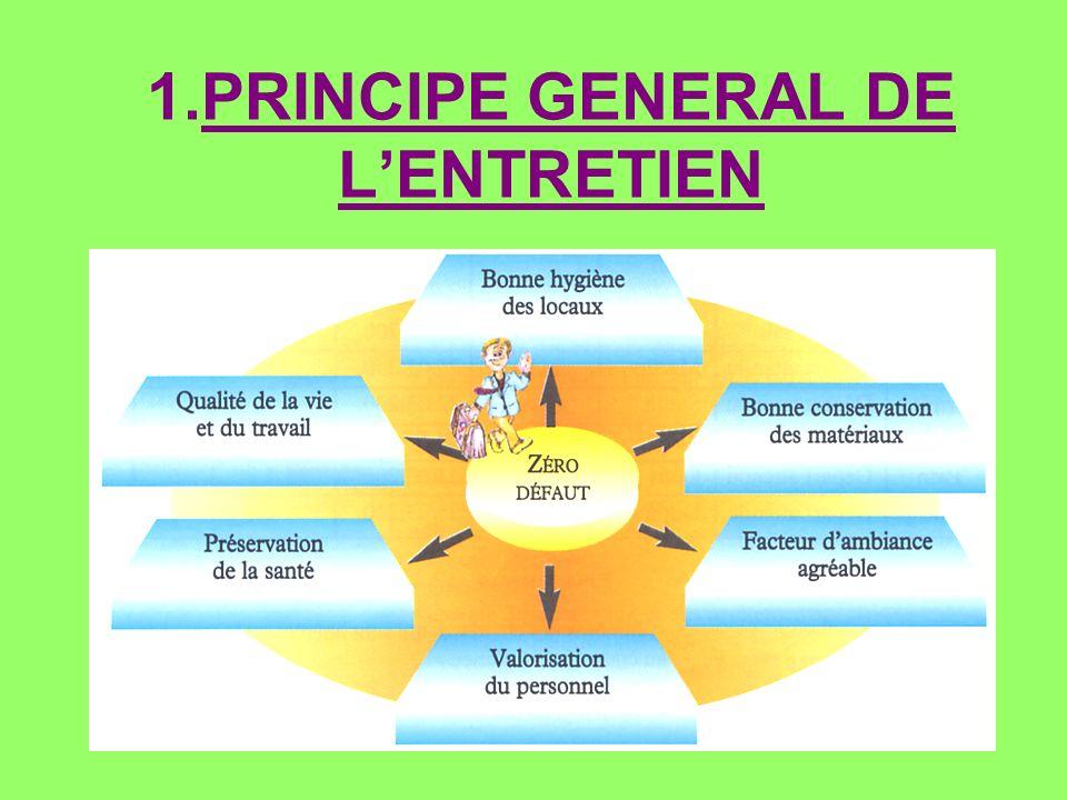 1.PRINCIPE GENERAL DE L'ENTRETIEN