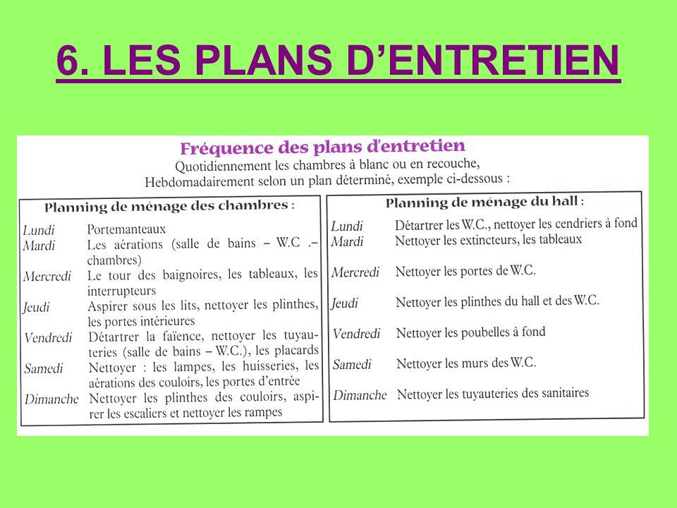 6. LES PLANS D'ENTRETIEN