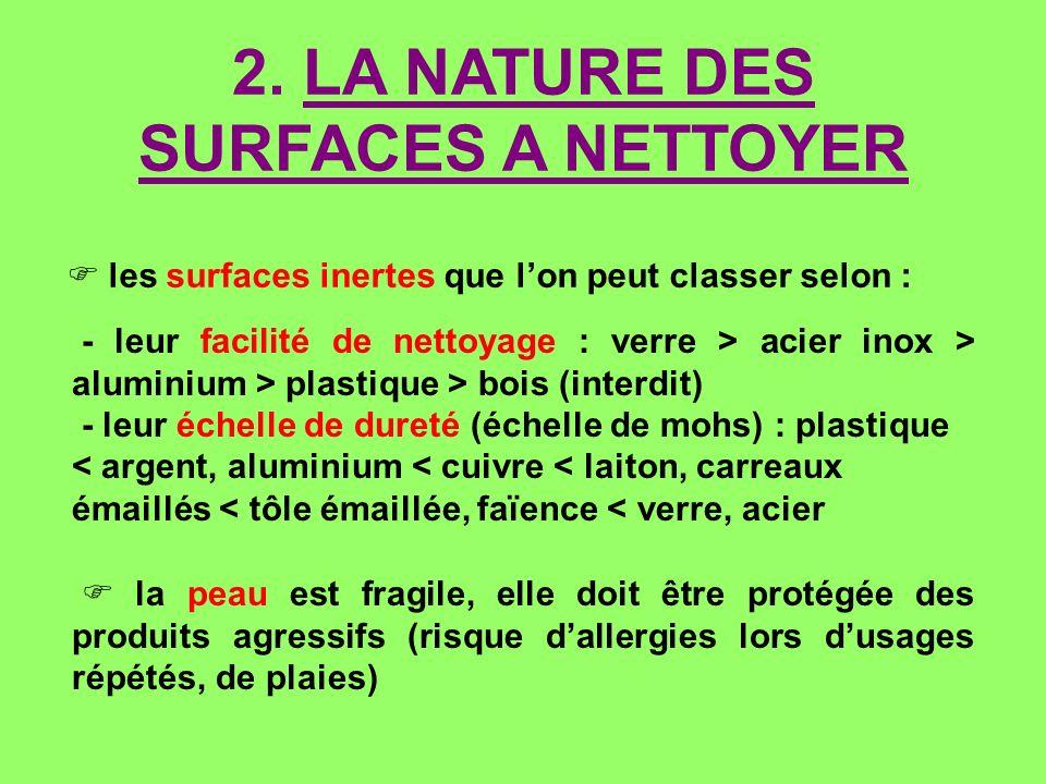 2. LA NATURE DES SURFACES A NETTOYER