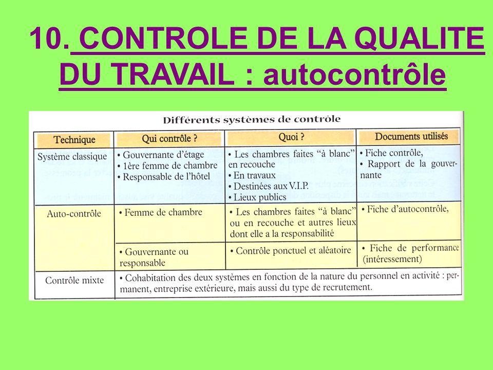 10. CONTROLE DE LA QUALITE DU TRAVAIL : autocontrôle