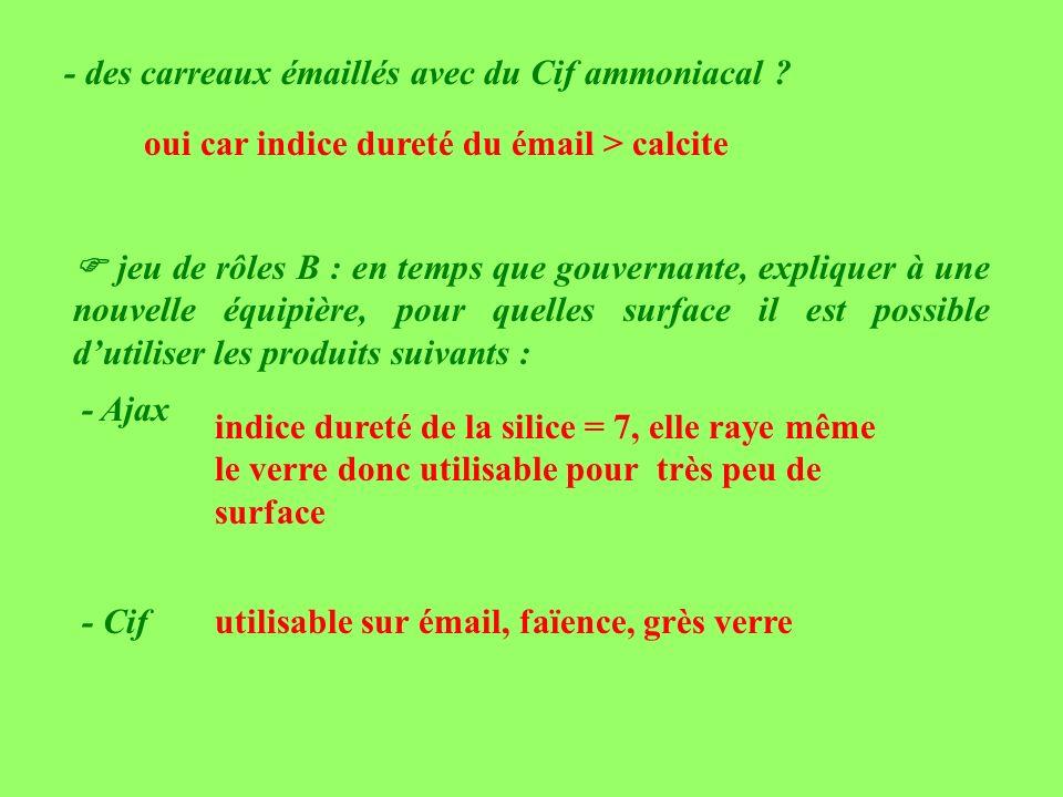 - des carreaux émaillés avec du Cif ammoniacal