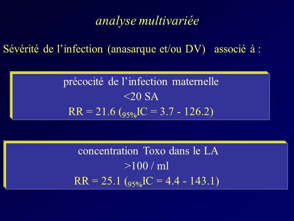 analyse multivariée Sévérité de l'infection (anasarque et/ou DV) associé à : précocité de l'infection maternelle.