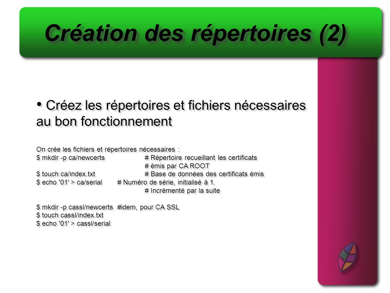 Création des répertoires (2)