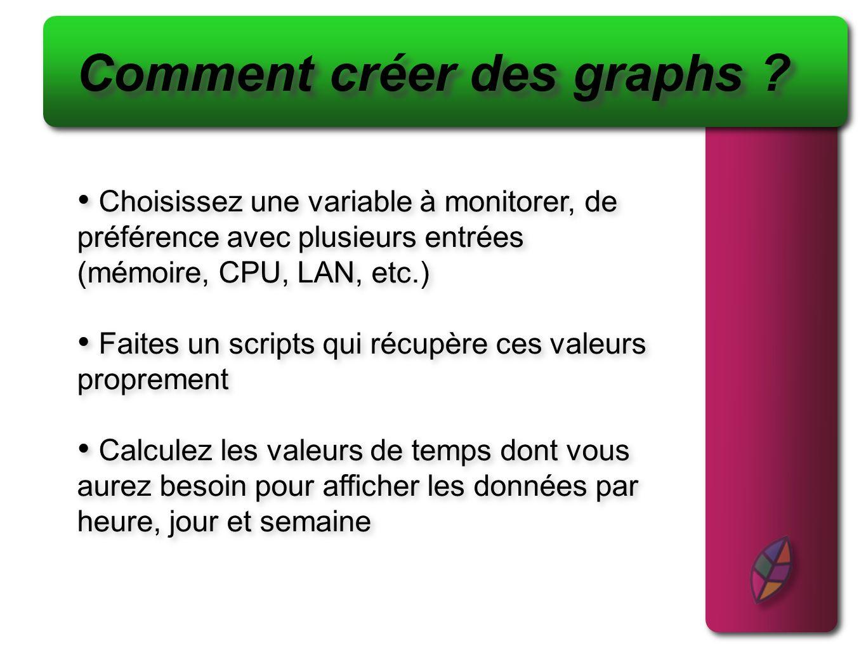 Comment créer des graphs