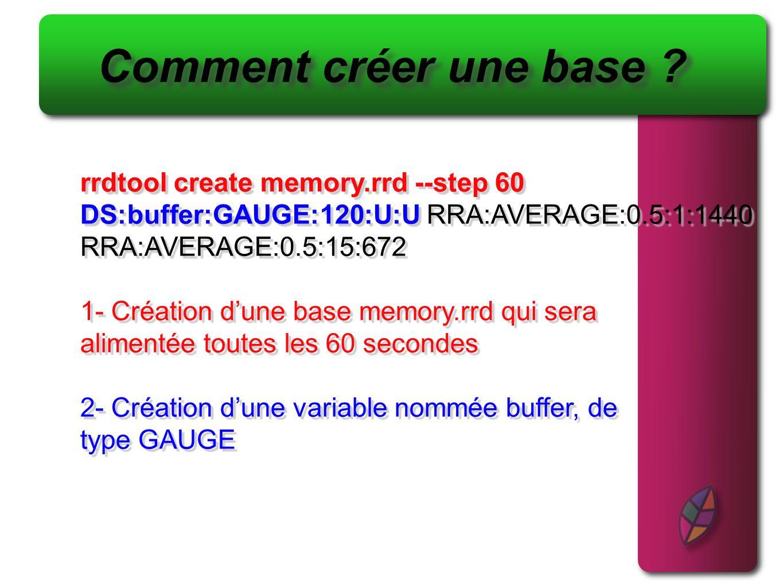Comment créer une base rrdtool create memory.rrd --step 60