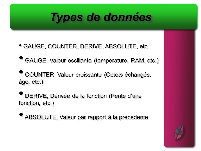 Types de données GAUGE, Valeur oscillante (temperature, RAM, etc.)