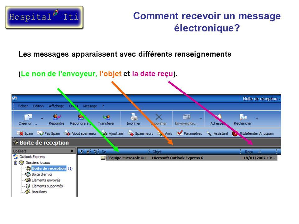 Comment recevoir un message électronique