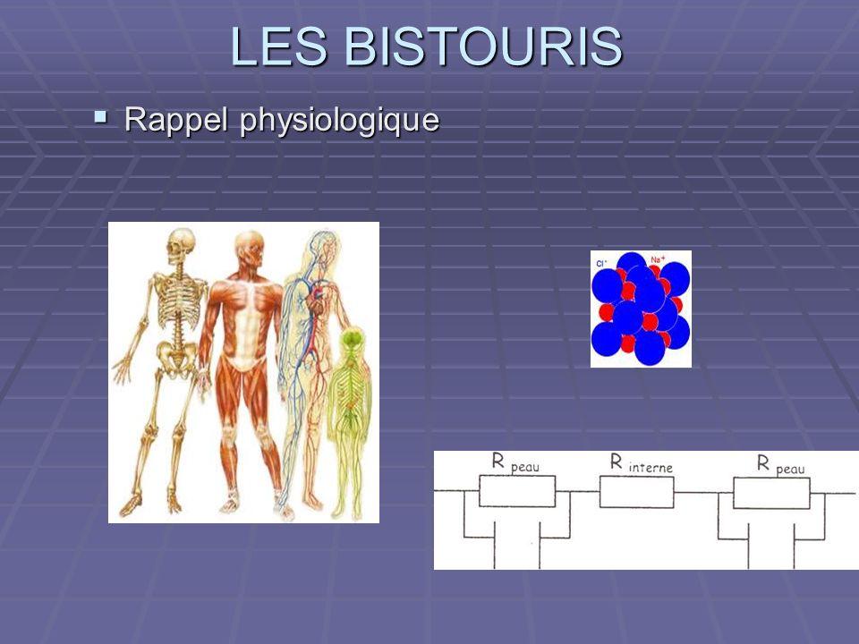 Rappel physiologique QUESTION :