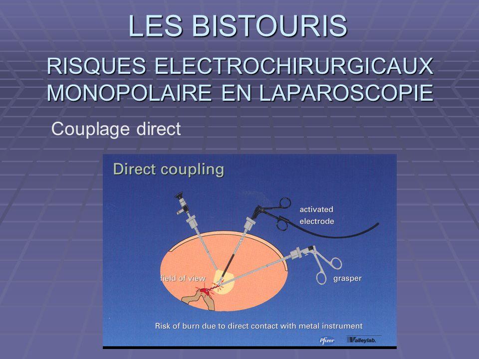RISQUES ELECTROCHIRURGICAUX MONOPOLAIRE EN LAPAROSCOPIE