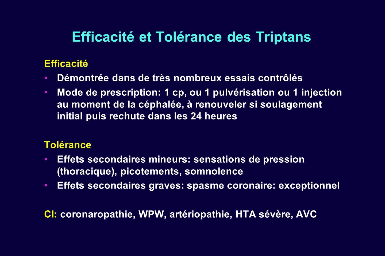 Efficacité et Tolérance des Triptans