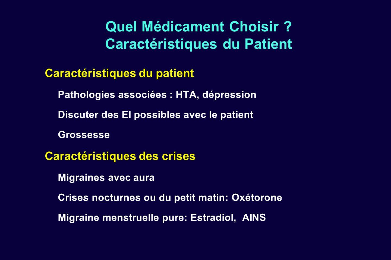 Quel Médicament Choisir Caractéristiques du Patient