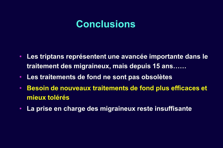 Conclusions Les triptans représentent une avancée importante dans le traitement des migraineux, mais depuis 15 ans……