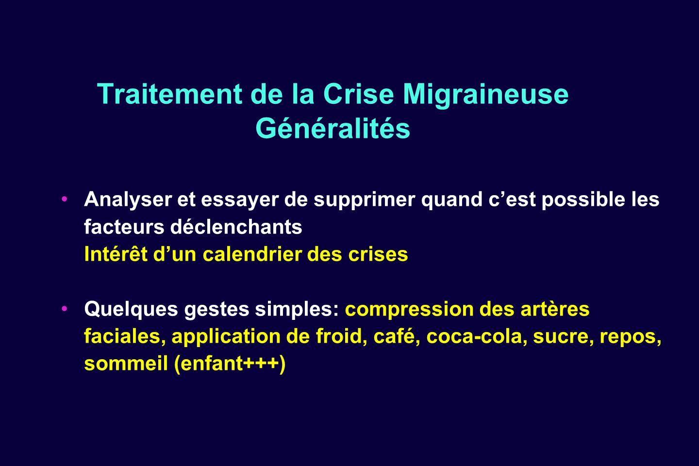 Traitement de la Crise Migraineuse Généralités