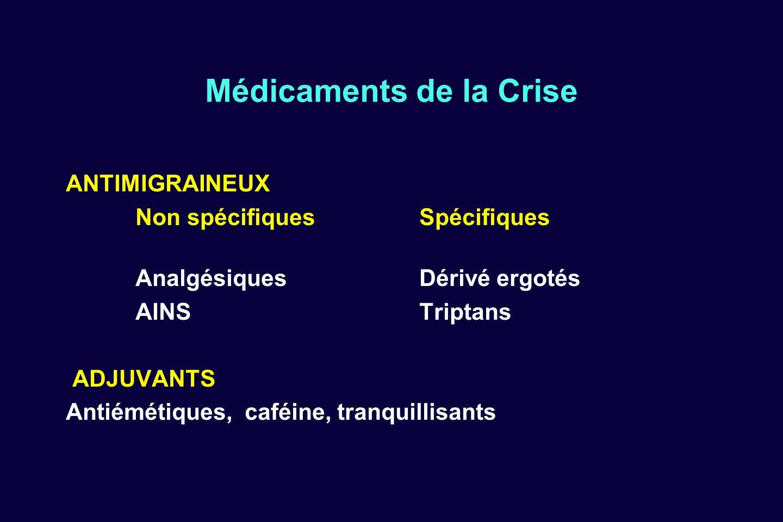 Médicaments de la Crise