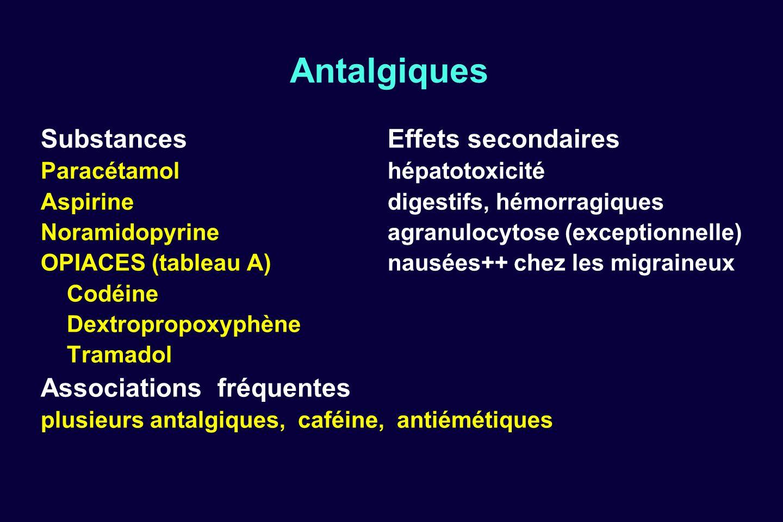 Antalgiques Substances Effets secondaires Associations fréquentes