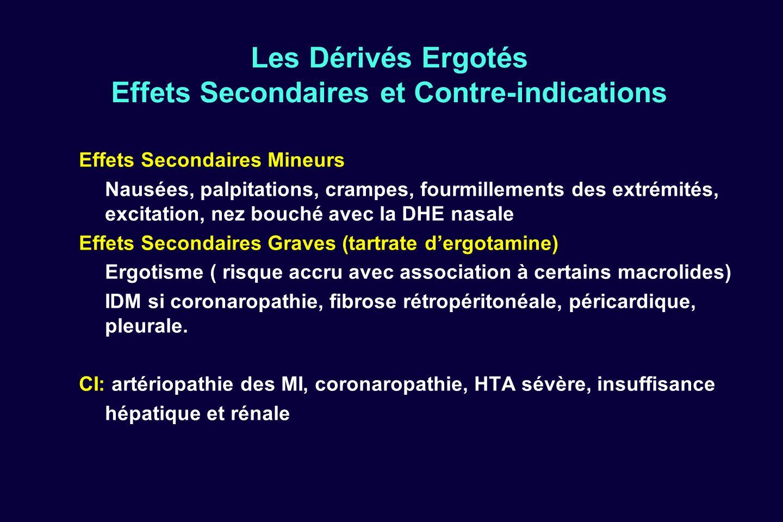 Les Dérivés Ergotés Effets Secondaires et Contre-indications