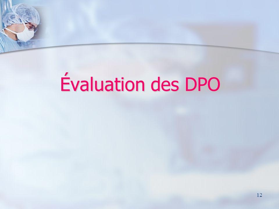 Évaluation des DPO