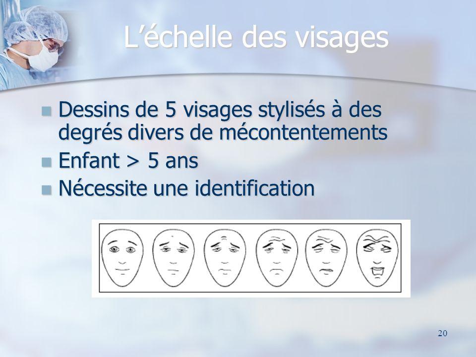 L'échelle des visages Dessins de 5 visages stylisés à des degrés divers de mécontentements. Enfant > 5 ans.