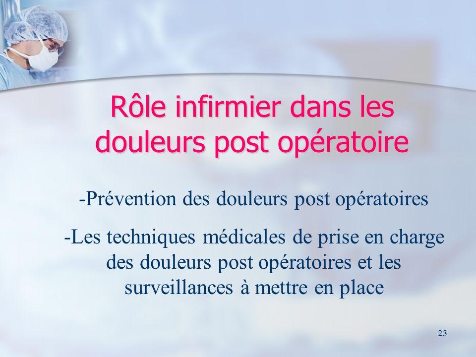 Rôle infirmier dans les douleurs post opératoire