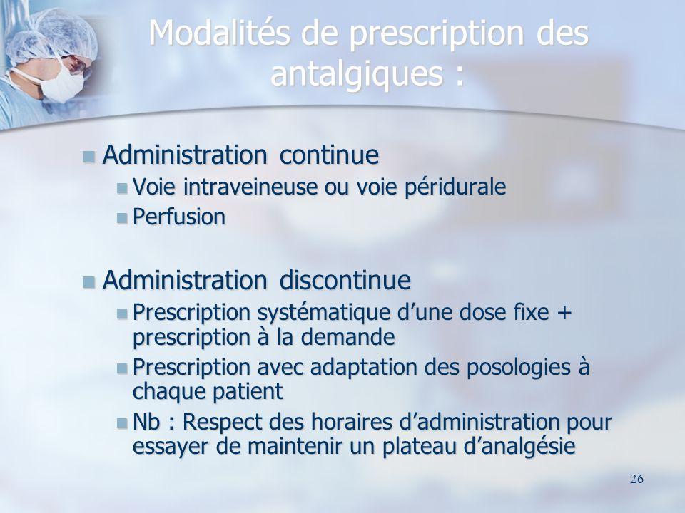 Modalités de prescription des antalgiques :