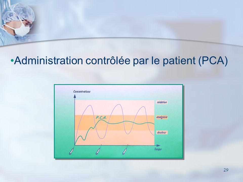 Administration contrôlée par le patient (PCA)