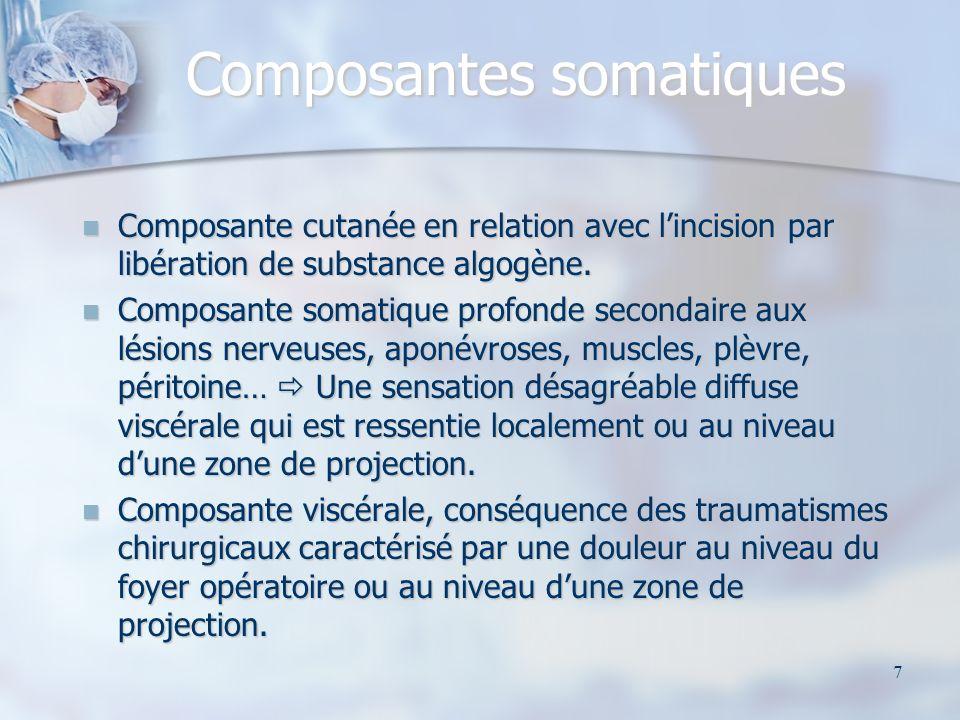 Composantes somatiques
