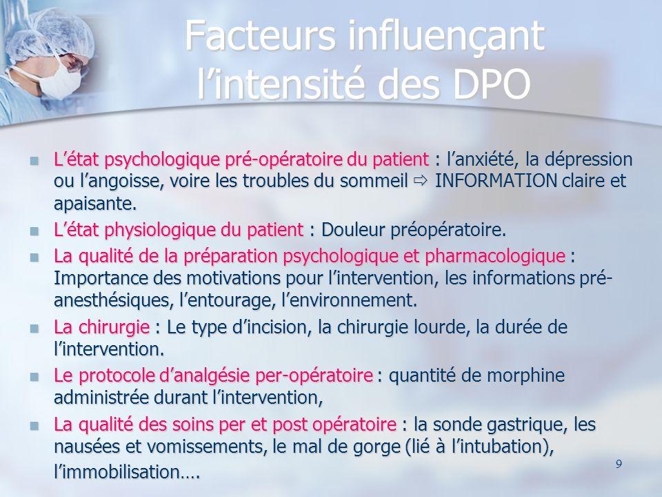 Facteurs influençant l'intensité des DPO