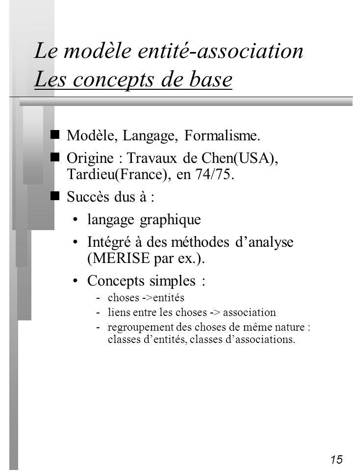 Le modèle entité-association Les concepts de base